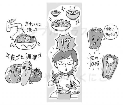 : 『PHPくらしラク~る♪』PHP研究所 老ける食べ物
